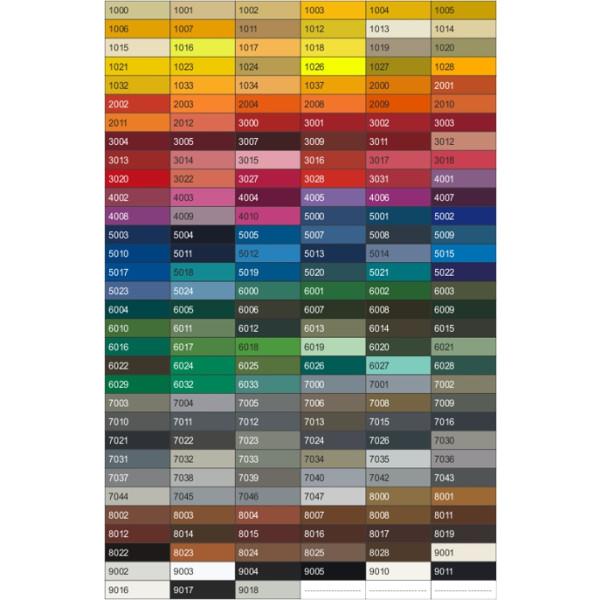 Dipoxy-PMI-RAL 8002 SIGNALBRAUN Extrem hoch konzentrierte Basis Pigment Farbpaste Farbmittel für Epoxidharz, Polyesterharz, Polyurethan Systeme, Beton, Lacke, Flüssigfarbe Kunstharz Schmuck