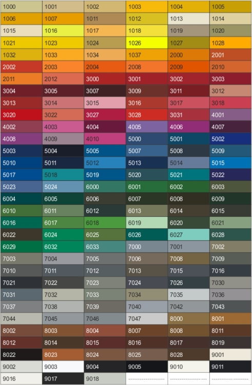Dipoxy-PMI-RAL 8003- Pasta colorante a base estremamente concentrata, , per resina epossidica, resina di poliestere, sistemi di poliuretano, calcestruzzo, vernici, vernice liquida, resina…