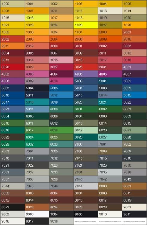 Dipoxy-PMI-RAL 9016- Pasta colorante a base estremamente concentrata, , per resina epossidica, resina di poliestere, sistemi di poliuretano, calcestruzzo, vernici, vernice liquida, resina…